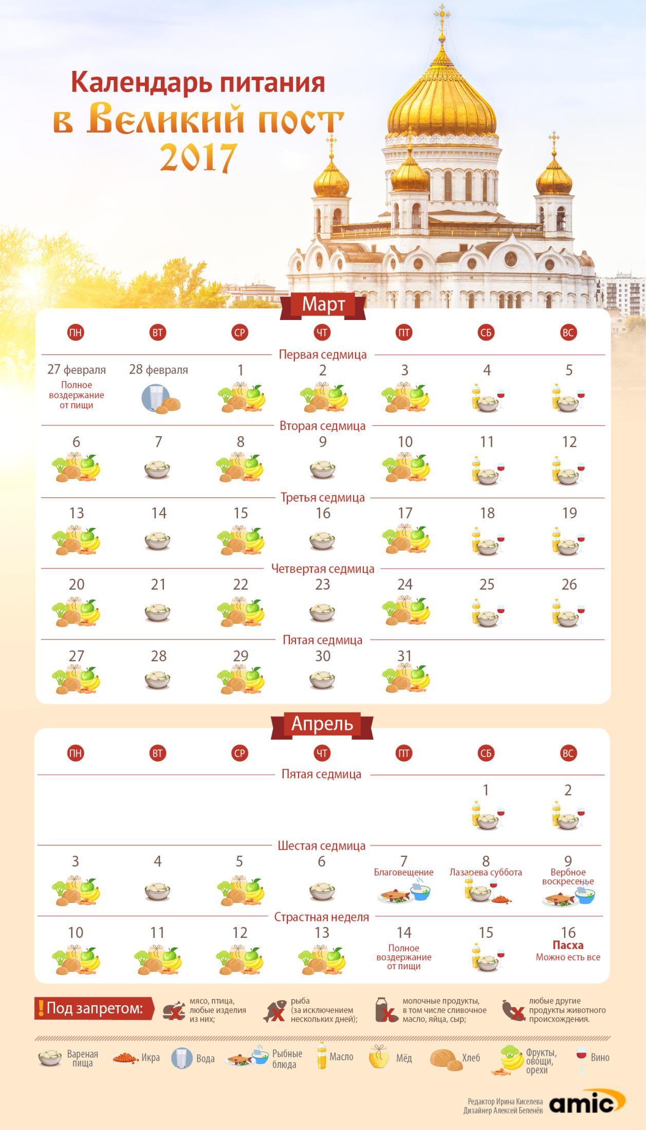 Календарь питания в Великий Пост 2017