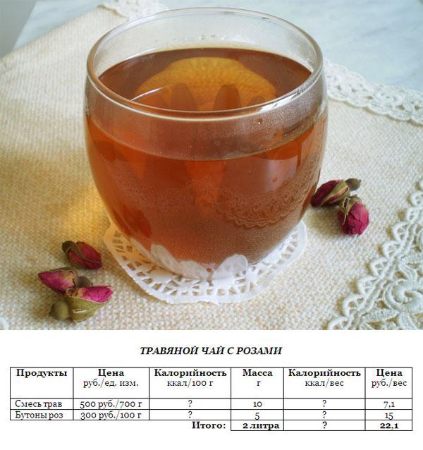 Чай с розами - меню сыроеда