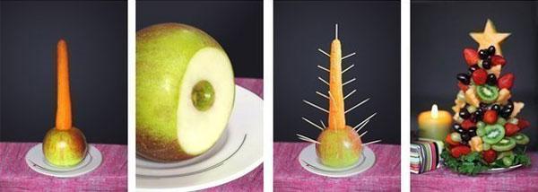 Объемная ёлочка из фруктов