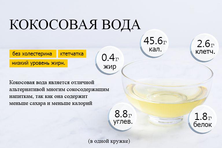 Пищевая ценность кокосовой воды