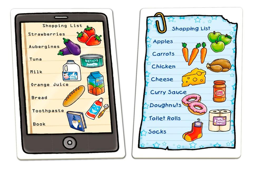 Список продукты питания первой необходимости
